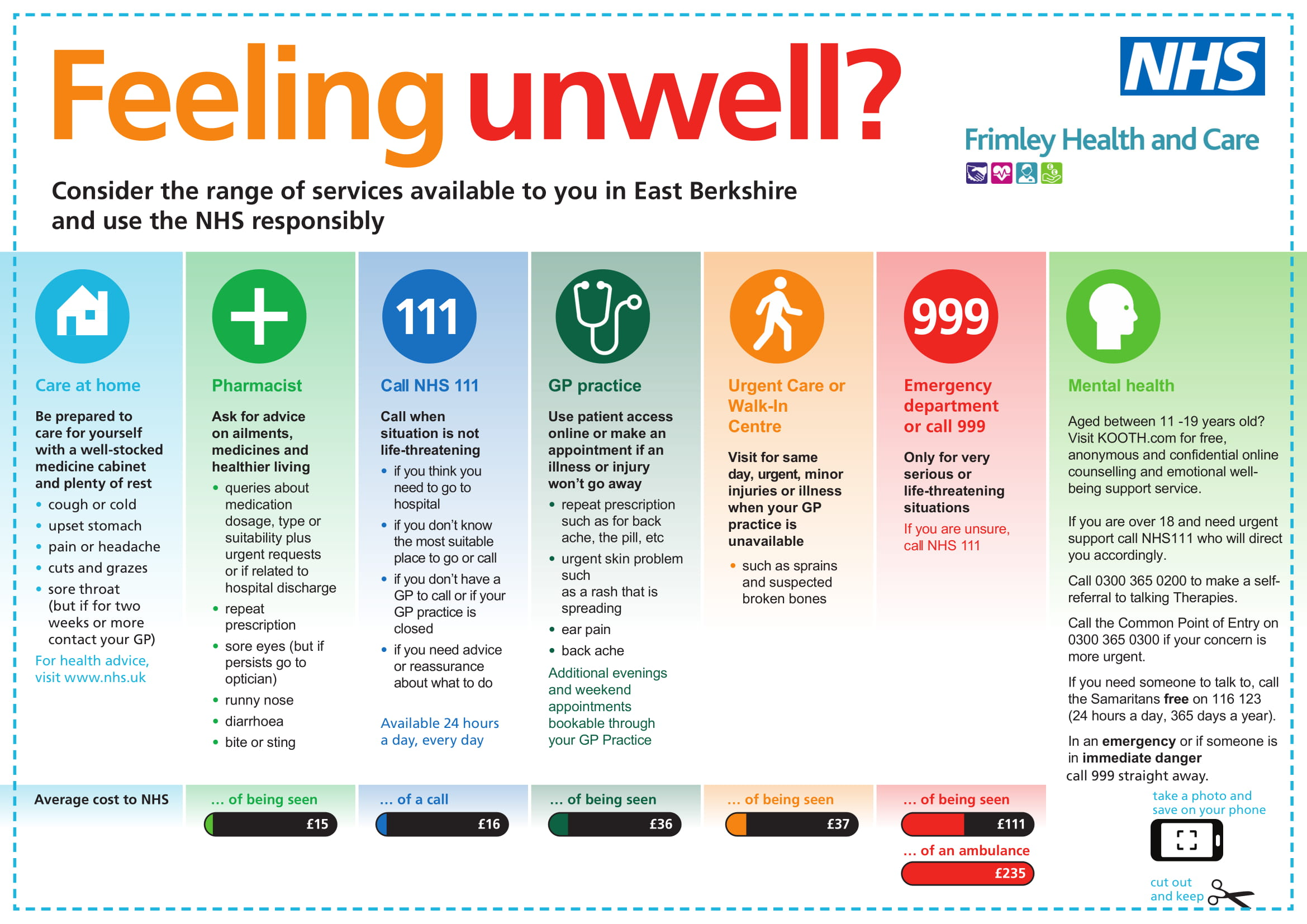 East Berkshire Feeling unwell where to go FINAL 1